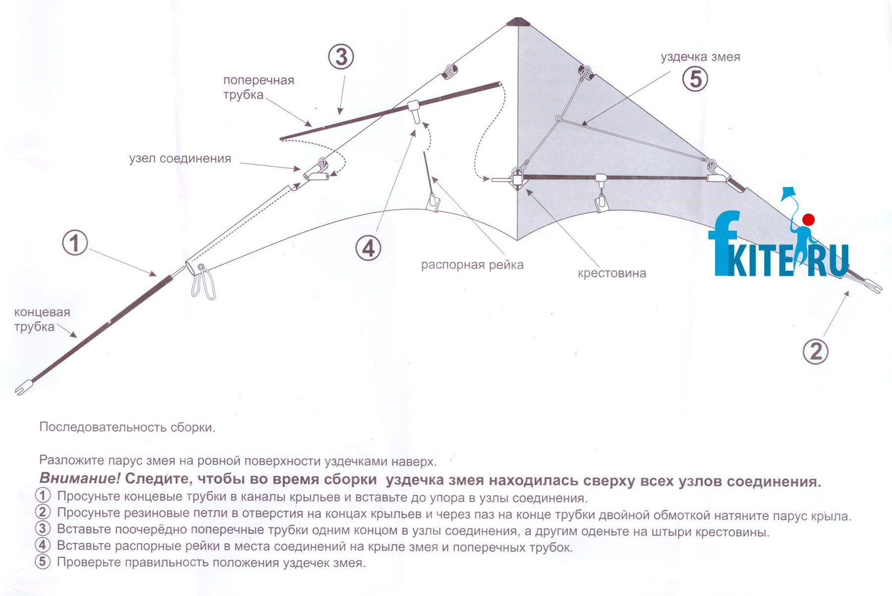 Инструкция воздушный змей