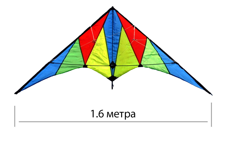 Кейвер изображение 5