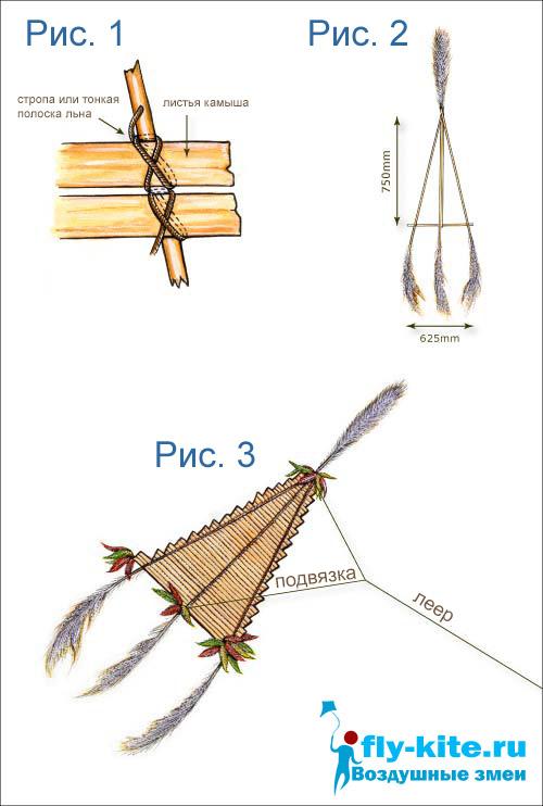 Инструкция по сборке воздушного змея из подручных материалов.